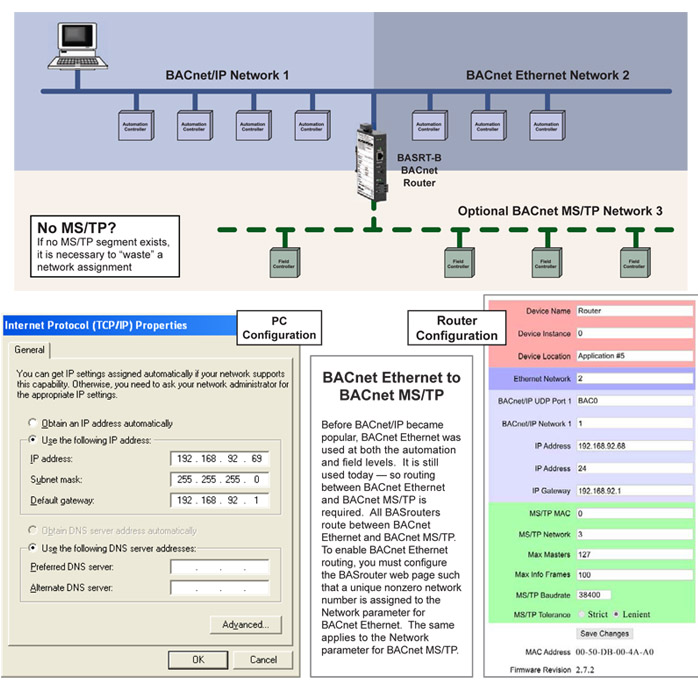 BACnet Ethernet