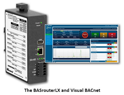 BAS router with visual bacnet